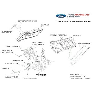 Ford Performance 5.0L Coyote Front & Cam Cover Kit